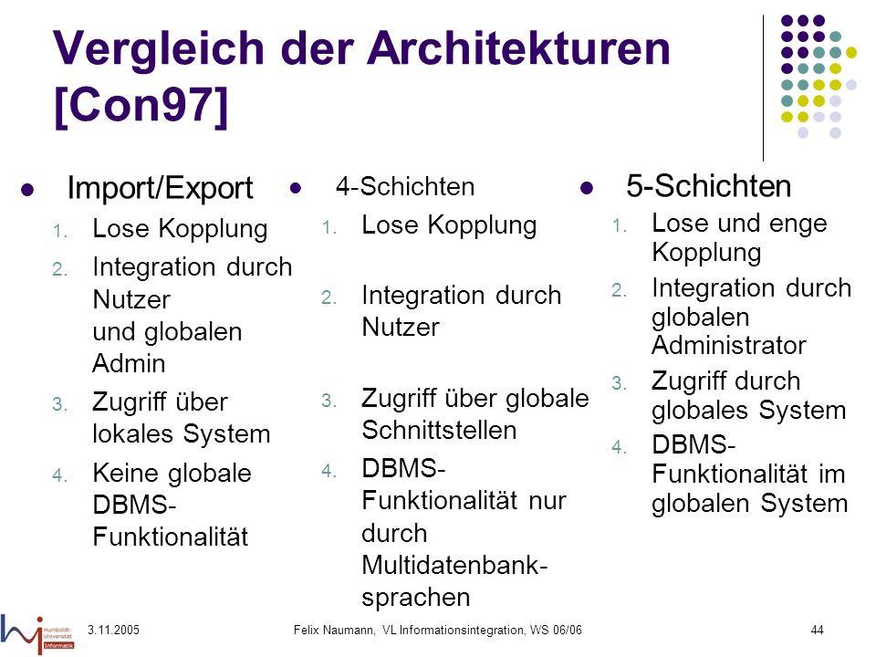 Vergleich der Architekturen [Con97]